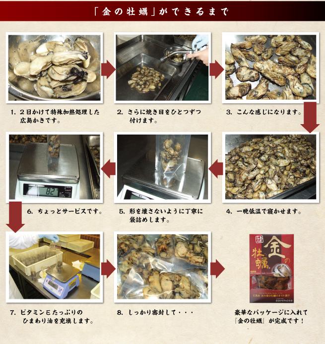 金の牡蠣・銀の牡蠣セット2