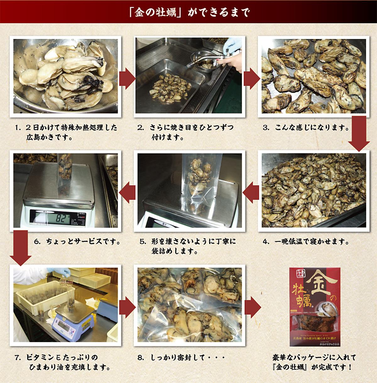 「金の牡蠣ができるまで」1.2日かけて特殊加熱処理した広島かきです。2.さらに焼き目をひとつずつ付けます。3.こんな感じになります。4.一晩低温で寝かせます。5.形を壊さないように丁寧に袋詰めします。6.ちょっとサービスです。7.ビタミンEたっぷりのひまわり油を充填します。8.しっかり密封して… 9.豪華なパッケージに入れて「金の牡蠣」が完成です!